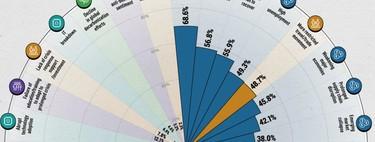 El riesgo de que distintas catástrofes ocurran durante la pandemia, en un sólo gráfico