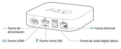 Comcast y Time Warner Cable dejan ver que Apple trabaja en un nuevo Apple TV