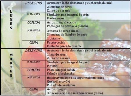 Dieta volumen muscular hombre 3000 calorias