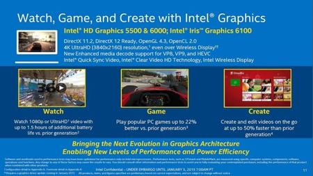 Intel Broadwell U Intel Hd 5500 Iris Pro 6000 6100
