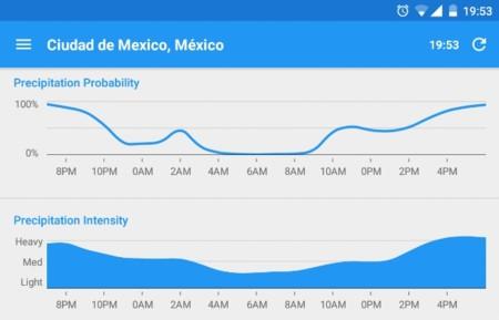 RainGraph, una aplicación sencilla para saber si lloverá