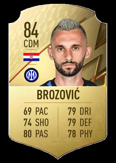 FIFA 22 brozovic