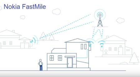 Nokia FastMile, llevando la Banda Ancha a zonas sin fibra o ADSL por medio de 4G