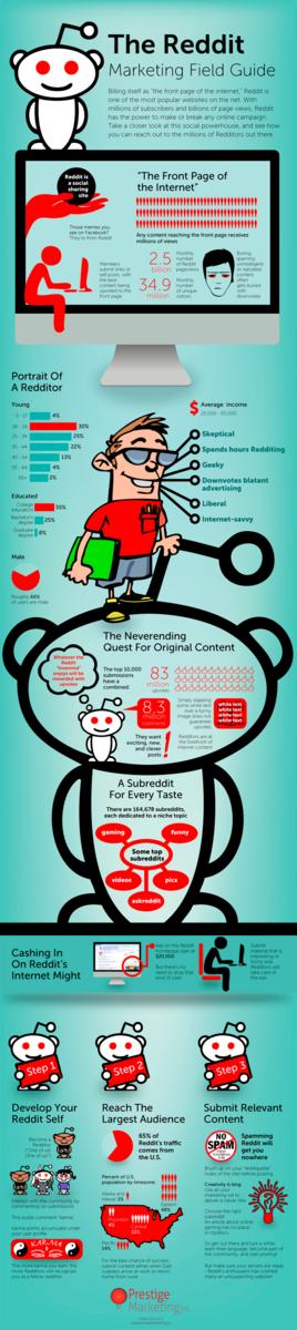 reddit-marketing-guide.png