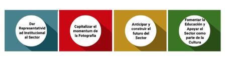 Eufoto Asociacion De Empresas Unidad Del Sector Fotografico 02
