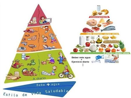 Se proponen cambios para la pirámide de los alimentos