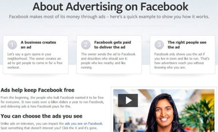 Facebook explica cómo consigue financiarse