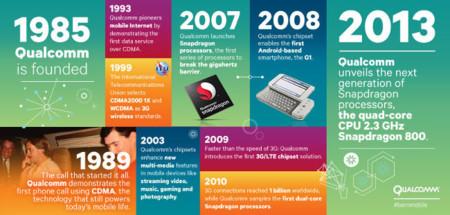 Qualcomm, historia de un pionero de la tecnología móvil (I)