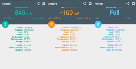 Conoce a fondo el estado de la batería batería de tu Android con Ampere