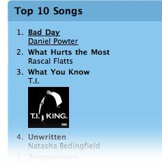 Añade el Top Diez del iTunes en tu web
