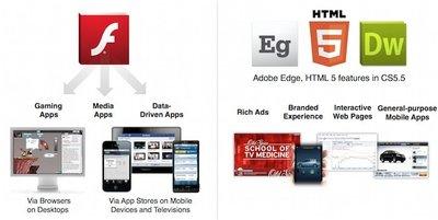 Adobe cesa el desarrollo del plugin de Flash para móviles