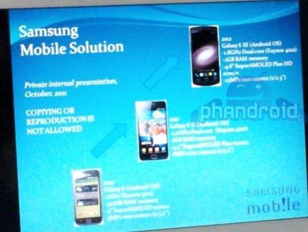 Samsung Galaxy S3, supuesta primera imagen y especificaciones filtradas