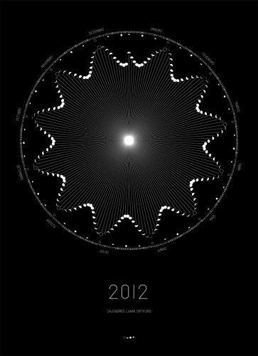 Un calendario lunar para 2012