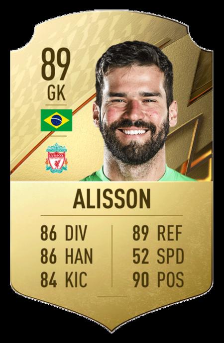 Alisson FIFA 22 mejores jugadores premier league