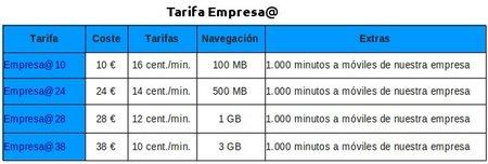 Tarifa empresa@