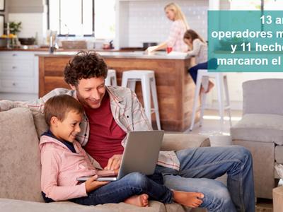 Los 11 momentos que han marcado el sector móvil en España desde el encendido del 3G