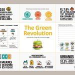 Veggie World: la feria vegana más grande de Europa llega a Barcelona