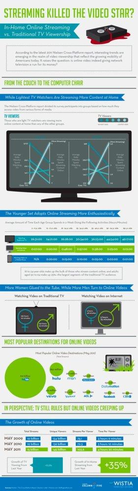 infografia-tv.jpg