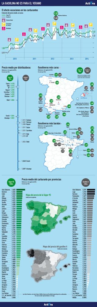 infografia-precio-gasolina_1000.jpg