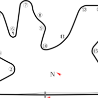 Superbikes Catar 2015: dónde verlo por televisión