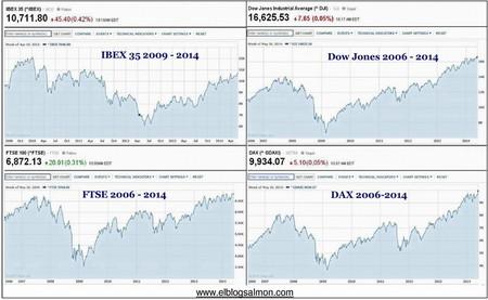 ¿Por qué Draghi dice que los mercados financieros están fuera de control?