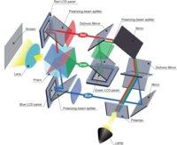 Epson mejora la tecnología 3LCD en sus nuevos proyectores