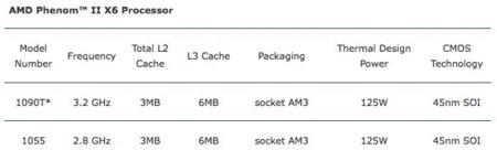AMD Phenom II X6 specs