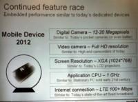 Cómo serán los móviles del 2012, por Ericsson