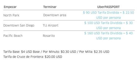 Uberpassport Tarifas