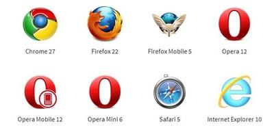 Virtualizando online cualquier navegador y haz pruebas de diseño, ejecución o seguridad