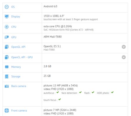 Supuesto benchmark del Huawei P9 Max