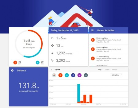 Google Fit recibe Material Design en su sitio web