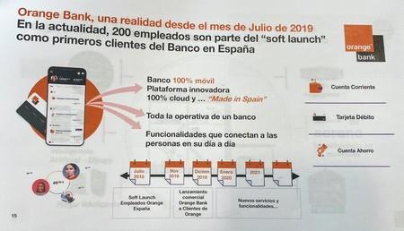 Primeros detalles de Orange Bank en España