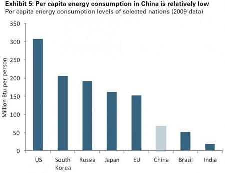 gs-china-sustainable-growth-in-china-spotlight-on-energy.jpg