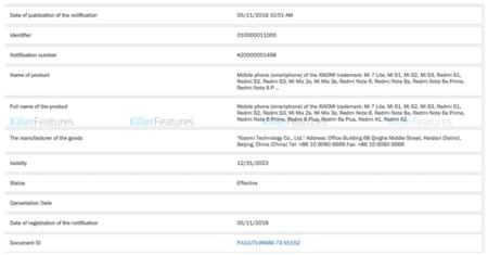 Lista filtrada de futuros Xiaomi