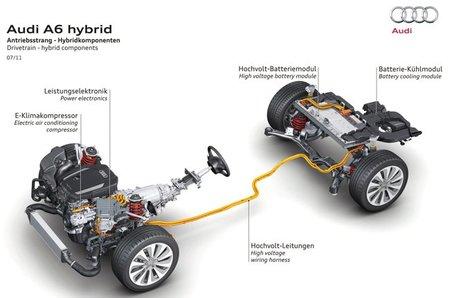 Audi-A6-Hybrid-tec