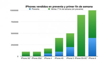 iphone-venta-corregido.png