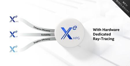 Intel Xe Hpg Gaming Gpu Raytracing