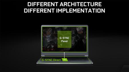 Nvidia Gync Direct