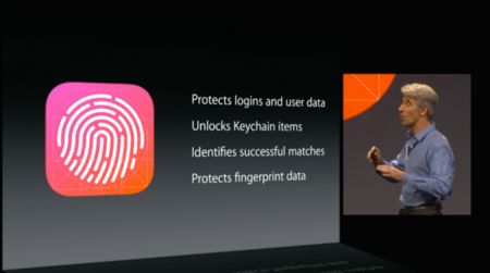 Touch ID para terceros