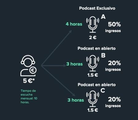 Captura Funcionamiento Ecosistema De Compensacion Por Escucha