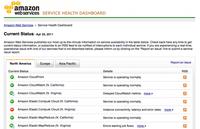 Caída de Amazon EC2 provoca la interrupción de numerosos servicios web basados en la nube
