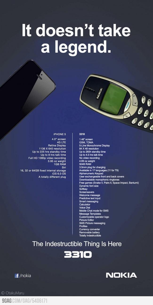 Nokia33101