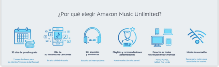 Amazon Music Unlimited Escucha Musica En Streaming Ahora