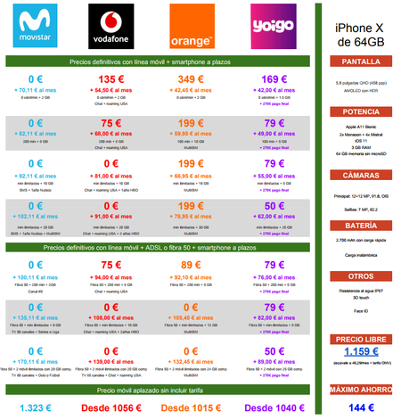Comprar El Iphone X Mas Barato En Enero De 2018