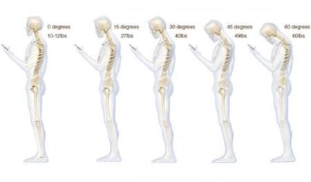 Cuidado con tu móvil: un estudio reciente demuestra que mirarlo demasiado podría dañar tu columna