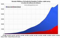 Deuda de Estados Unidos llega a 60 billones de dólares y se duplica en 12 años