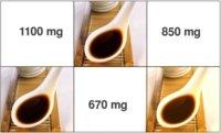 Adivina adivinanza: ¿cuánto sodio tiene una cucharada de salsa de soja?