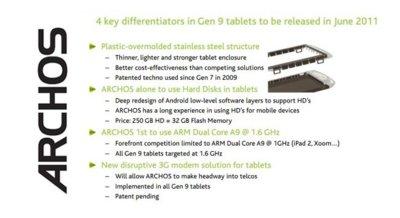 Las tablets Archos Gen9 con doble núcleo a 1.6GHz y conectividad 3G, en junio