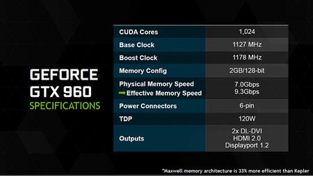 Nvidia Gtx 960 02